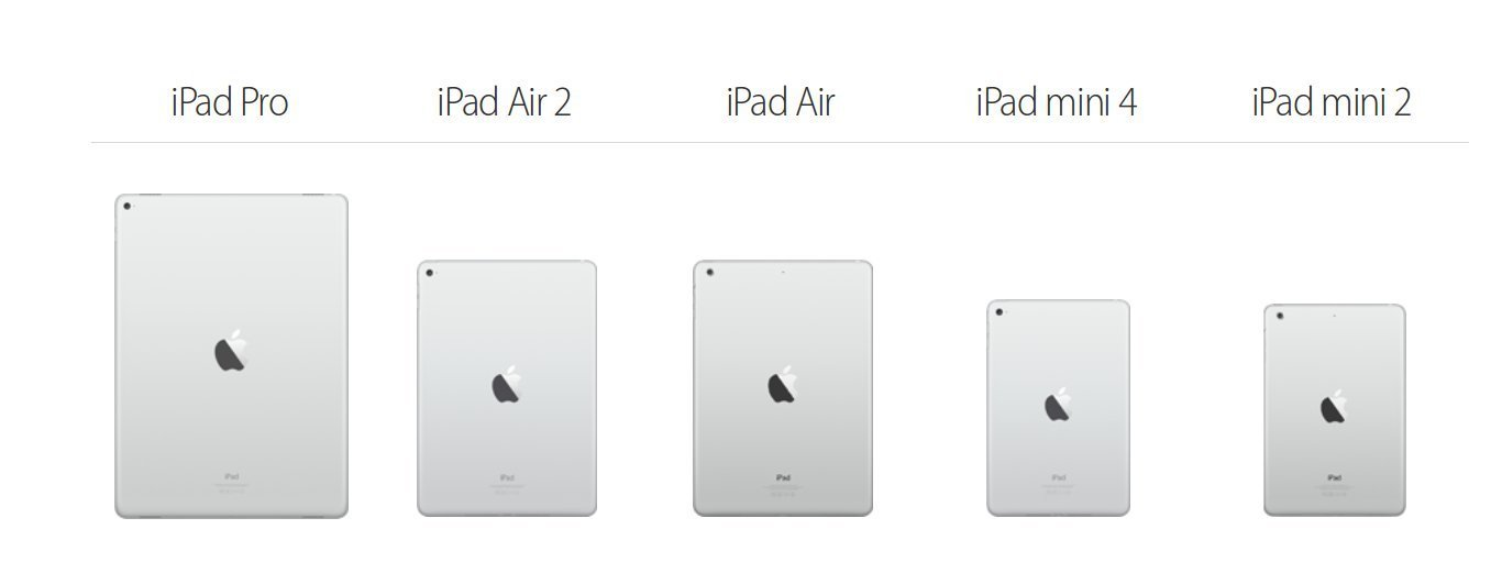 New Apple iPad Pro Release